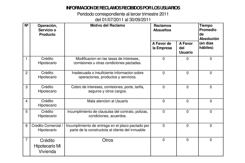 Periodo 01-07-2011 al 31-09-2011