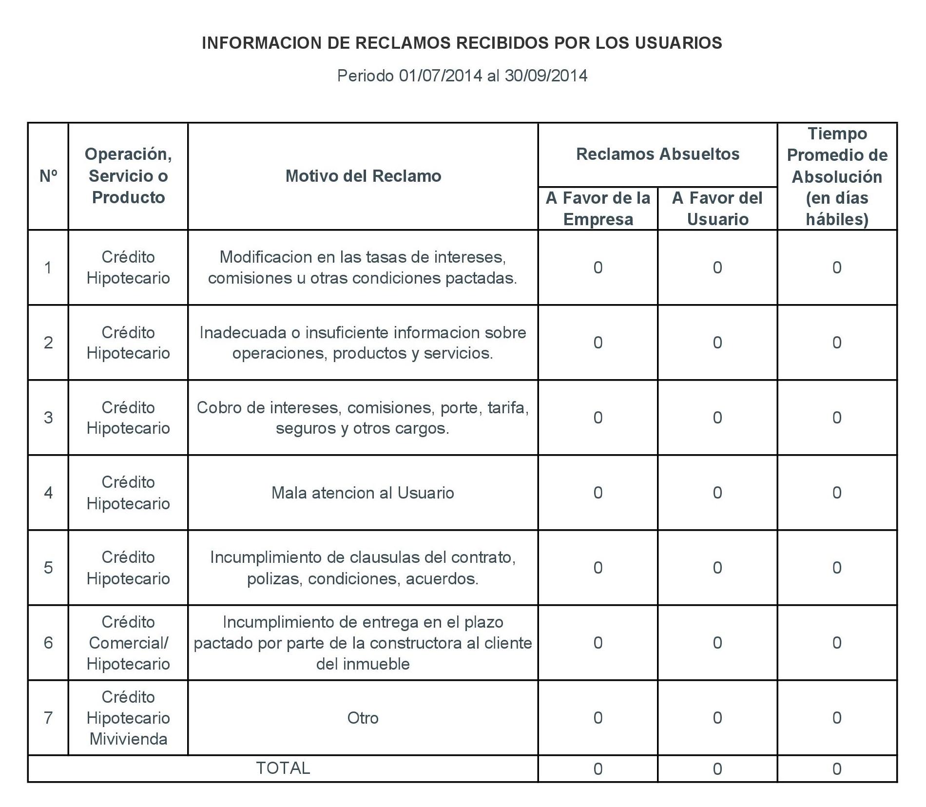 Periodo 01-07-2014 al 30-09-2014